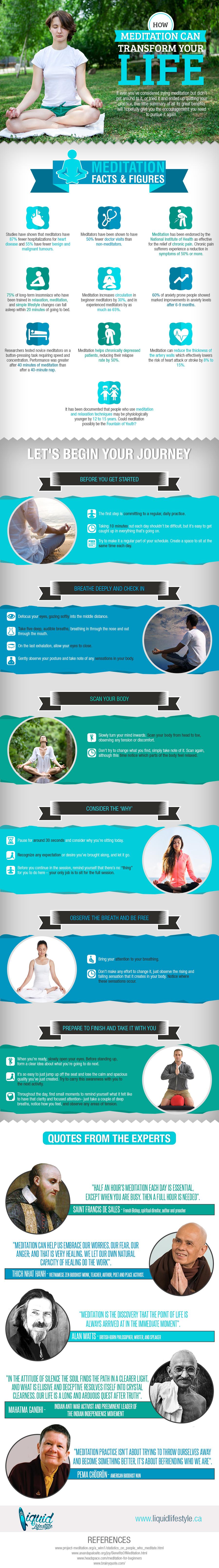 מדיטציה יכולה לשנות את החיים שלך